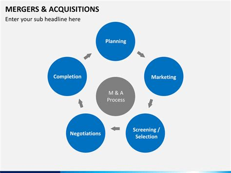 Mergers And Acquisitions Powerpoint Template Sketchbubble Merger And Acquisition Ppt Templates