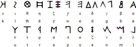 lettere greche pronuncia dell alfabeto greco ελληνικό αλφάβητο polyline news