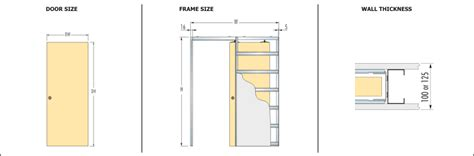 Door Sizes Standard Sliding Door Width