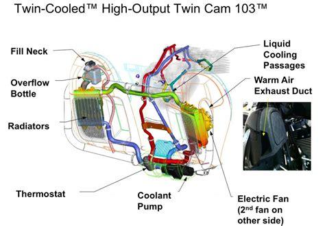 mz300 parts diagrams repair wiring scheme