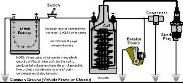 wiring diagram electrical ignition coil wiring diagram free ignition coil wiring diagram if an