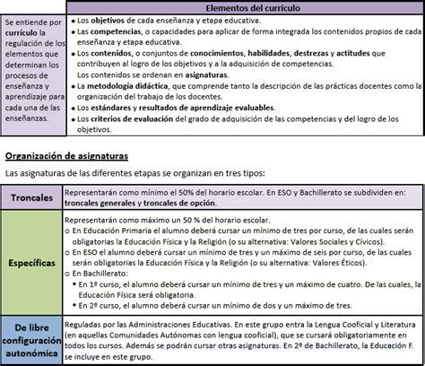 Modelo Adaptacion Curricular Ingles Primaria Inspecci 243 N Educativa Lomce Consejer 237 A De Educaci 243 N Cultura Y Deporte