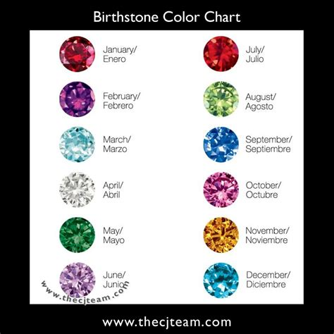 birthstone color chart shaky birthstone color bracelet more than makeup