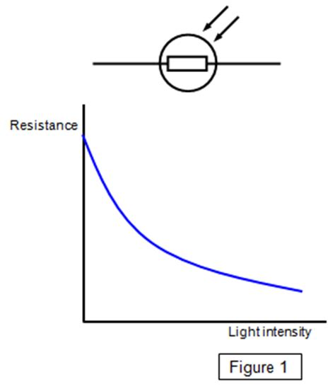 light dependent resistor gcse isa light dependent resistor physics 28 images photoresistor physics astronomy project topics
