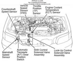 1996 honda accord electrical or transmission electrical