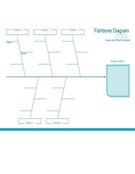 fishbone diagram sle free download