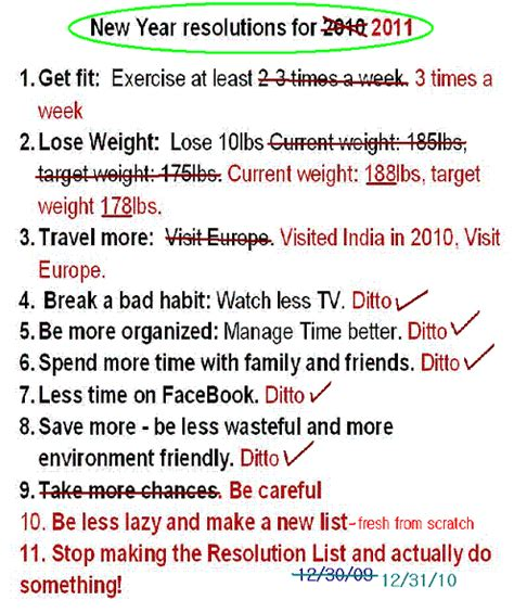 my new year s resolutions list 2011 the indians abroad