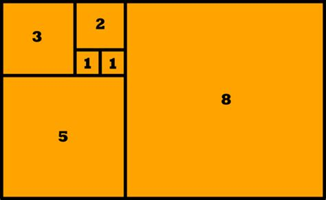 fibonacci numbers and the golden section marvelous manipulative math fantastic fibonacci