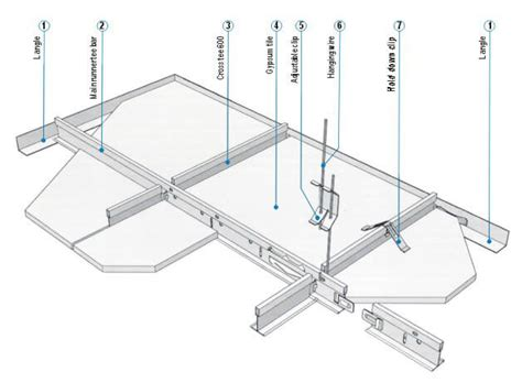 Ceiling Grid System by Lid Ceiling Grid Bag Baggage Productions