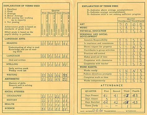 6th grade report card template age 9 1960 61 4th grade report card stop the