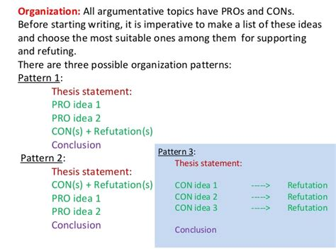 refutation pattern of organization lecture on writing argumentative essays ppt