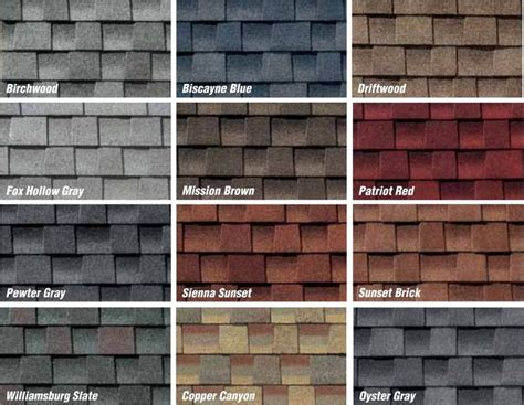 architectural shingles cost howmuchisitorg