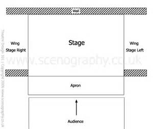 design concept theatre definition stage types proscenium arch theatre design