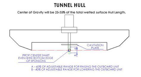 catamaran hull setup tunnel hull setup