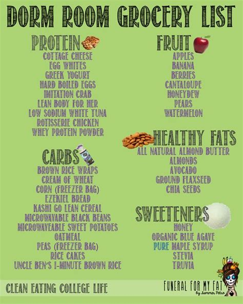 College Apartment Grocery Checklist Room Grocery List Room Meal Plan Suggestions