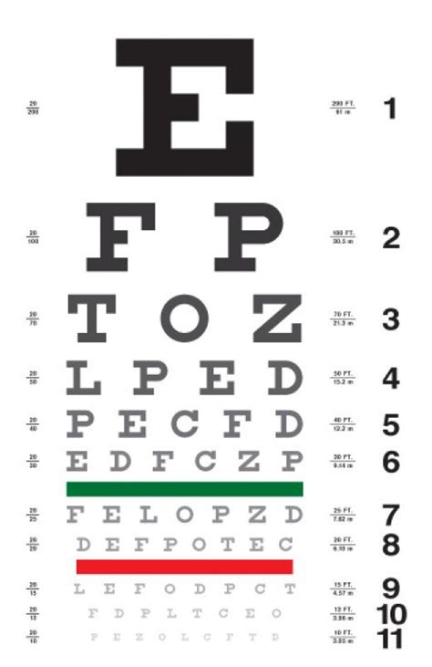 5 best images of drivers license vision test chart