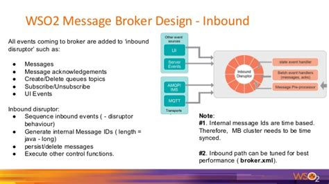 pattern broker java reliable system integration and scaling with wso2 message