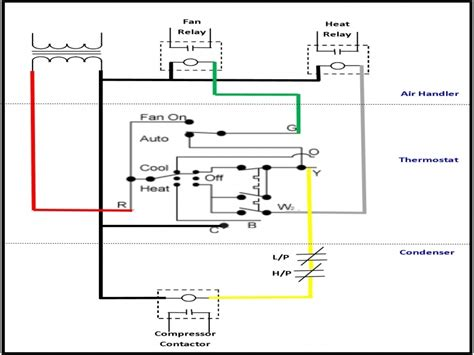 air conditioning thermostat wiring diagram for ac low