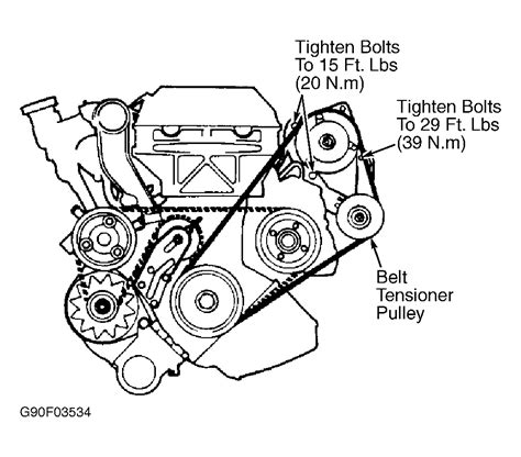 Fan Belt Set Honda Accord Cielo 1995 1998 service manual 1990 saab 900 timing belt manual how set timing marks 1994 saab 900