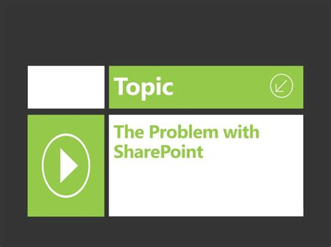 can you buy a house on benefits build or buy the benefits of partner solutions for sharepoint