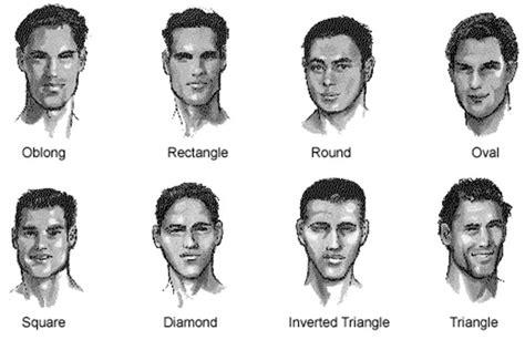 describing face shapes describing mens faces and shapes bentuk muka dan badan
