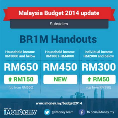 br1m 2014 dibuka dari 23 disember 2013 hingga 31 januari 2014 diarisakuragurl permohonan br1m 3 0 2014 bermula 23
