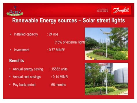 Clean Energy Mba by Rbei Coimbatore Cii Awarded Excellent Energy Efficient