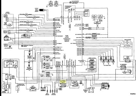 1991 jeep wrangler ignition wiring diagram wiring