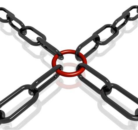 cadenas internacionales en ingles qu 233 es la cadena de gesti 243 n de suministro scm