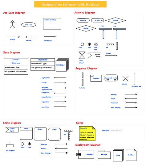 design uml software design uml economical floor plans