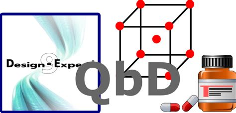 design of experiment qbd statconquality by design qbd with design expert a case