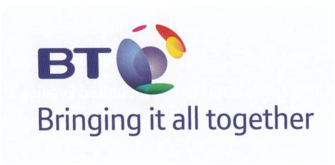 Bt Address Finder Uk Bt Products