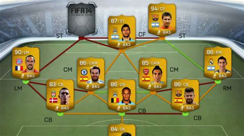 Fifa World Player Of The Year Also Search For Fifa Team Of The Year Players To Come In Ultimate Team