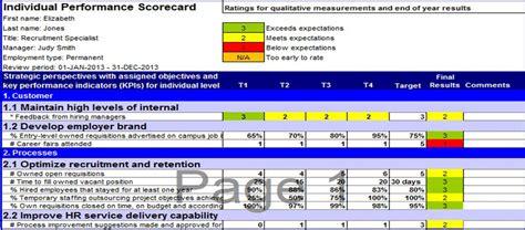 individual performance plan template performance magazine what is an individual performance