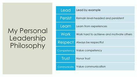personal leadership philosophy air force and army examples develop