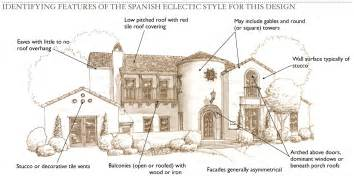 colonial house style characteristics art now and then southwestern style architecture