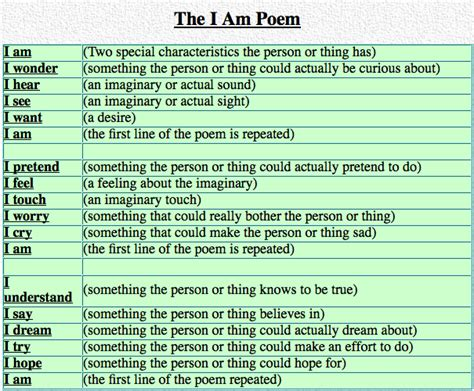 i am poem template 301 moved permanently
