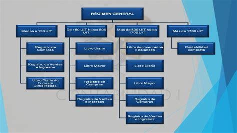 formato declaracion juramentada beneficiarios hijos menores cafesalud formalidades para cosntituci 243 n de empresas