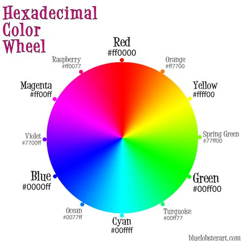 hexidecimal colors the hexadecimal color wheel s brain