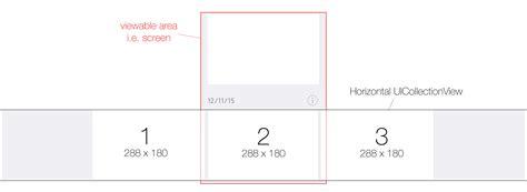 appcelerator view layout horizontal ios horizontal uicollectionview single row layout