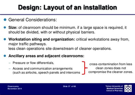 Clean Room Classification by Cleanroom Classification Design And
