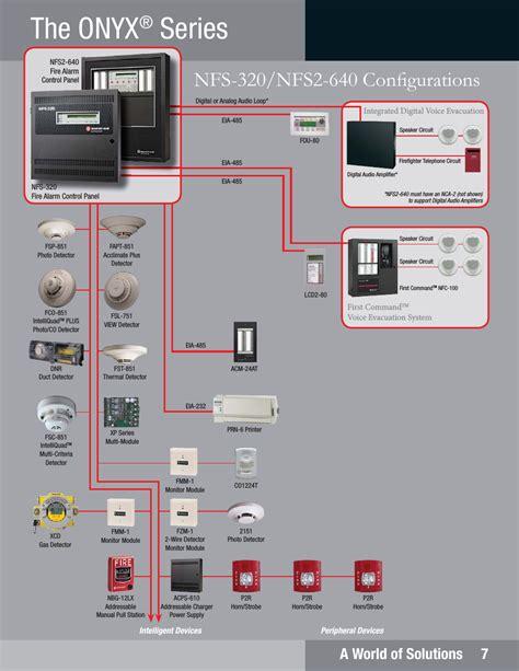 Alarm Notifier notifier nfs 320 wiring diagram circuit diagram maker
