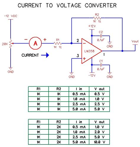 resistor voltage to current converter using a resistor to convert current to voltage 28 images 2 10 describe how current varies