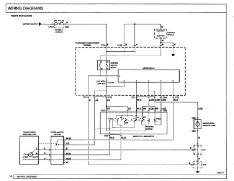wiring diagram for rv motorhome electrical html autos weblog