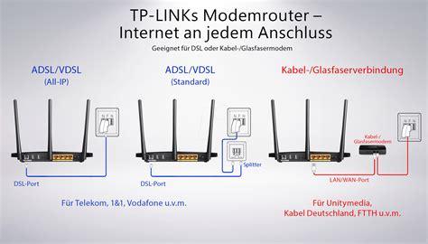 Router Lan Tp Link tplink td w9980b wlan router 2 4 5 ghz vdsl2 adsl2