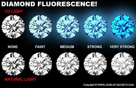 diamonds uv light diamonds are a rip jewelry secrets