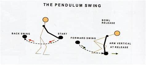 pendulum arm swing bowls taradale
