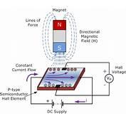 Arduino Netduino Hall Effect Switches Keyes 003 Magnetic