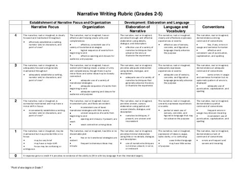 biography documentary structure narrative writing rubric grade 2 5
