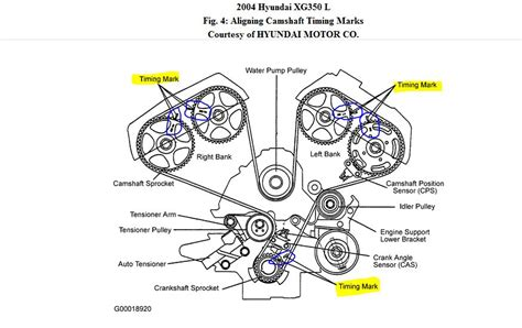 2004 Hyundai Santa Fe Timing Belt by 2004 Hyundia Xg350 Timing Belt 2004 Hyundia Xg350l